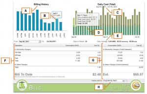 Screenshot of MyEyedro Client - Bills