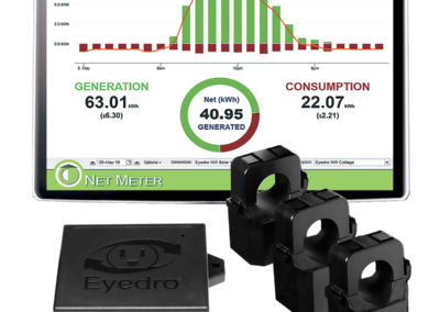 Eyedro 3-phase EYEFI-3 electricity monitor with WiFi connectivity and directional sensing capability.